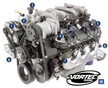 4 3 Vortec Motor Diagram 2001 besides Yugo Engines Used For Sale likewise 4 Cylinder Gm Engines in addition Gmc 4200 Engine Diagram Valve further 311449528826. on chevy 4200 vortec engine