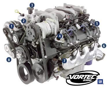 Used Chevrolet 8 1 Liter Motor For Sale 19 106 Miles